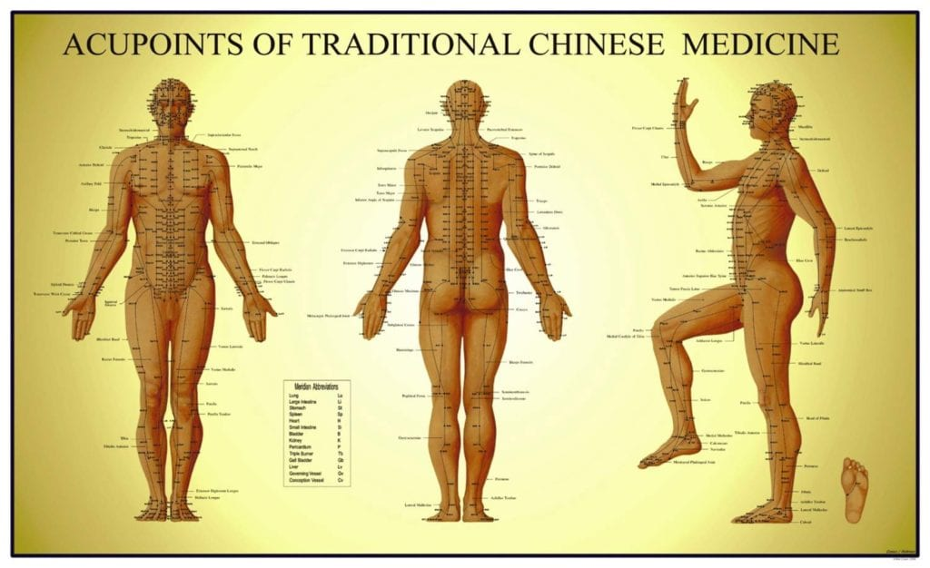 Acupoints of Traditional Chinese Medicine